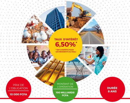 "Emprunt obligataire ""Etat du Mali 6,50% 2020-2028"""