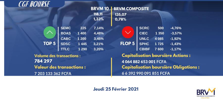 _BOC CGF BOURSE20210225
